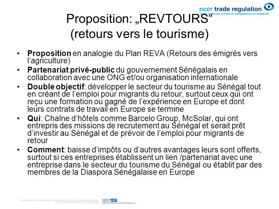 Proposition: REVTOURS (retours vers le tourisme) Proposition en analogie du Plan REVA (Retours des émigrés vers lagriculture) Partenariat privé-public