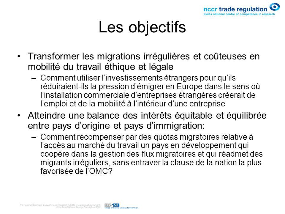 Les objectifs Transformer les migrations irrégulières et coûteuses en mobilité du travail éthique et légale –Comment utiliser linvestissements étrange