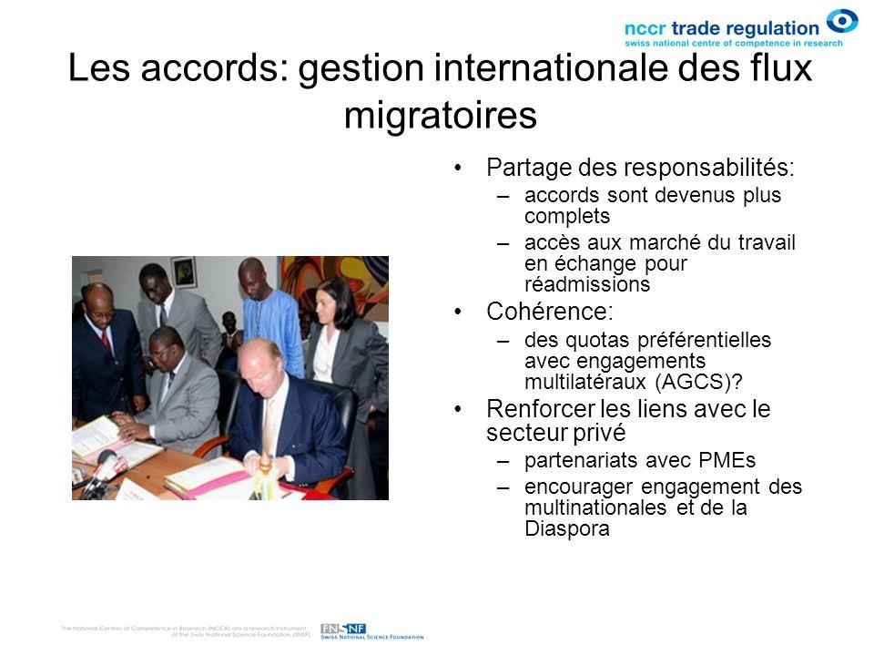 Les accords: gestion internationale des flux migratoires Partage des responsabilités: –accords sont devenus plus complets –accès aux marché du travail