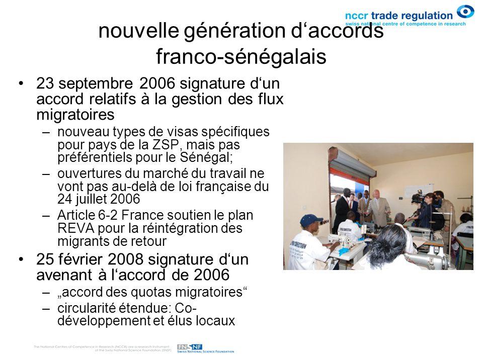 nouvelle génération daccords franco-sénégalais 23 septembre 2006 signature dun accord relatifs à la gestion des flux migratoires –nouveau types de vis
