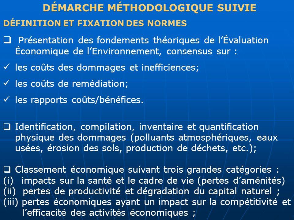 DÉMARCHE MÉTHODOLOGIQUE SUIVIE DÉFINITION ET FIXATION DES NORMES Présentation des fondements théoriques de lÉvaluation Économique de lEnvironnement, c