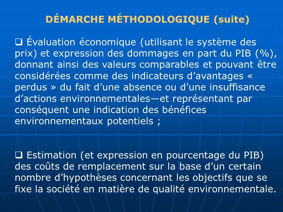 DÉMARCHE MÉTHODOLOGIQUE (suite) Évaluation économique (utilisant le système des prix) et expression des dommages en part du PIB (%), donnant ainsi des