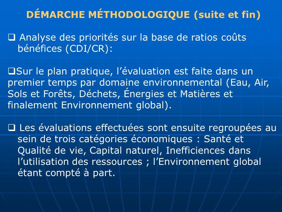 DÉMARCHE MÉTHODOLOGIQUE (suite et fin) Analyse des priorités sur la base de ratios coûts bénéfices (CDI/CR): Sur le plan pratique, lévaluation est fai