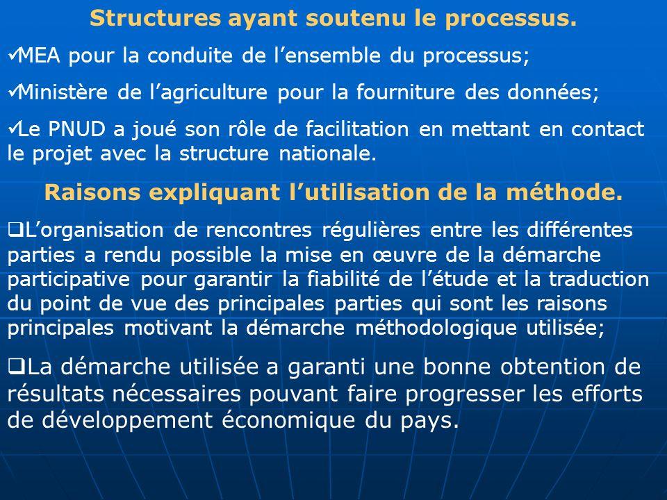 Structures ayant soutenu le processus. MEA pour la conduite de lensemble du processus; Ministère de lagriculture pour la fourniture des données; Le PN