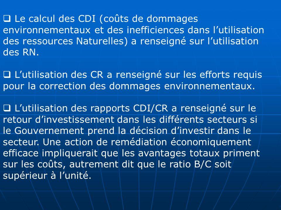 Le calcul des CDI (coûts de dommages environnementaux et des inefficiences dans lutilisation des ressources Naturelles) a renseigné sur lutilisation d