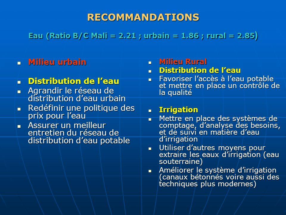 RECOMMANDATIONS Eau (Ratio B/C Mali = 2.21 ; urbain = 1.86 ; rural = 2.85 ) Milieu urbain Milieu urbain Distribution de leau Distribution de leau Agra