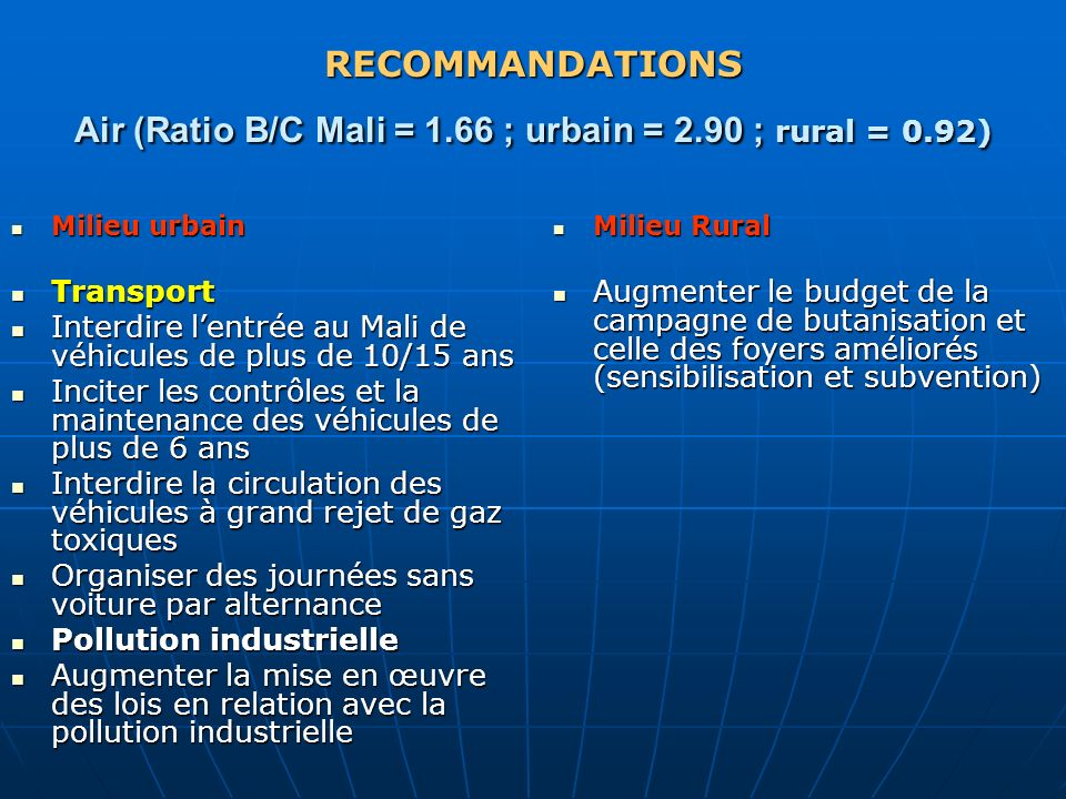 RECOMMANDATIONS Air (Ratio B/C Mali = 1.66 ; urbain = 2.90 ; rural = 0.92) Milieu urbain Milieu urbain Transport Transport Interdire lentrée au Mali d
