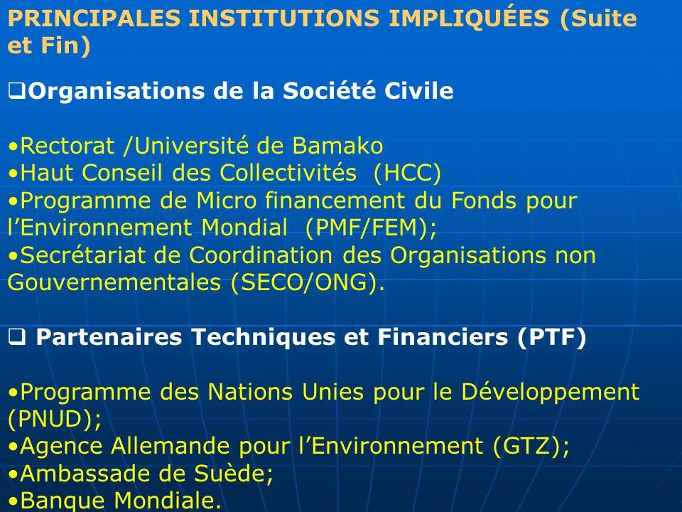 Organisations de la Société Civile Rectorat /Université de Bamako Haut Conseil des Collectivités (HCC) Programme de Micro financement du Fonds pour lE