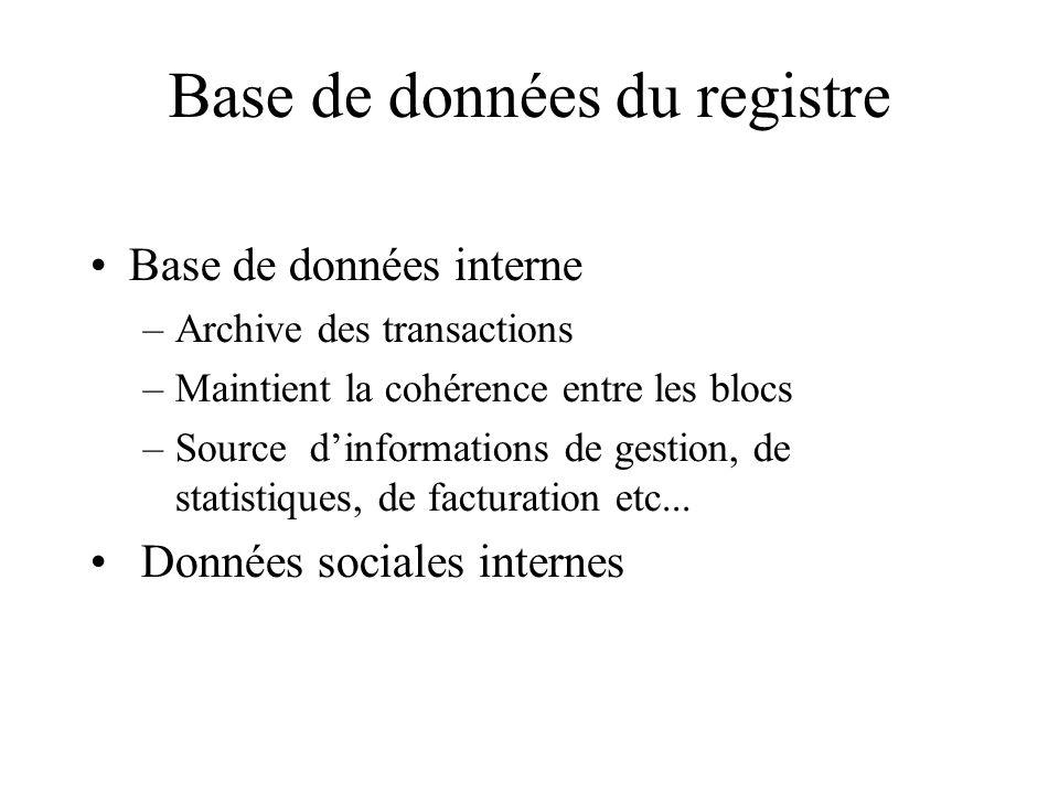 Base de données du registre Base de données interne –Archive des transactions –Maintient la cohérence entre les blocs –Source dinformations de gestion