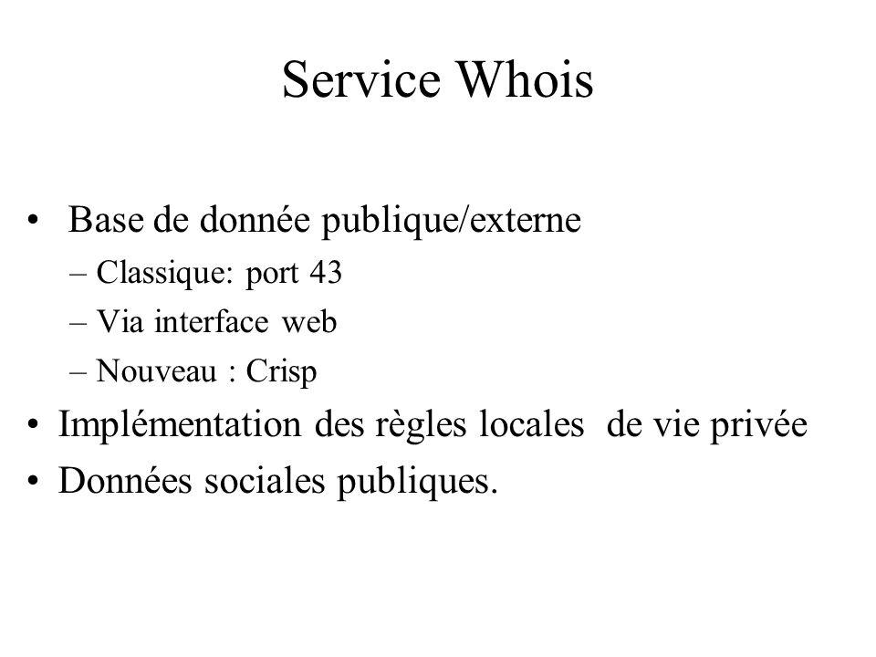 Service Whois Base de donnée publique/externe –Classique: port 43 –Via interface web –Nouveau : Crisp Implémentation des règles locales de vie privée