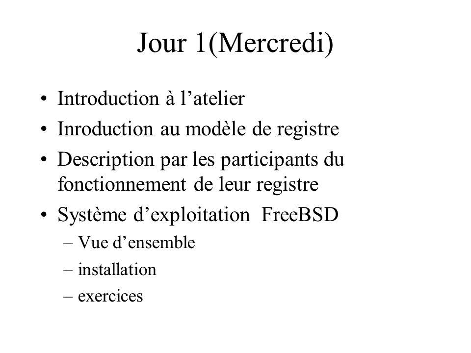 Jour 1(Mercredi) Introduction à latelier Inroduction au modèle de registre Description par les participants du fonctionnement de leur registre Système