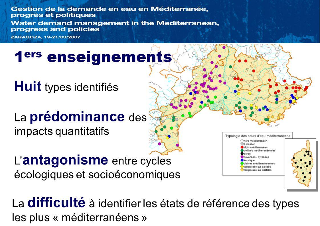 La difficulté à identifier les états de référence des types les plus « méditerranéens » 1 ers enseignements Huit types identifiés La prédominance des
