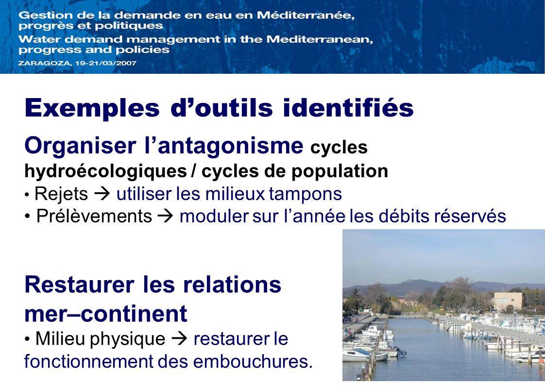 Exemples doutils identifiés Organiser lantagonisme cycles hydroécologiques / cycles de population Rejets utiliser les milieux tampons Prélèvements mod