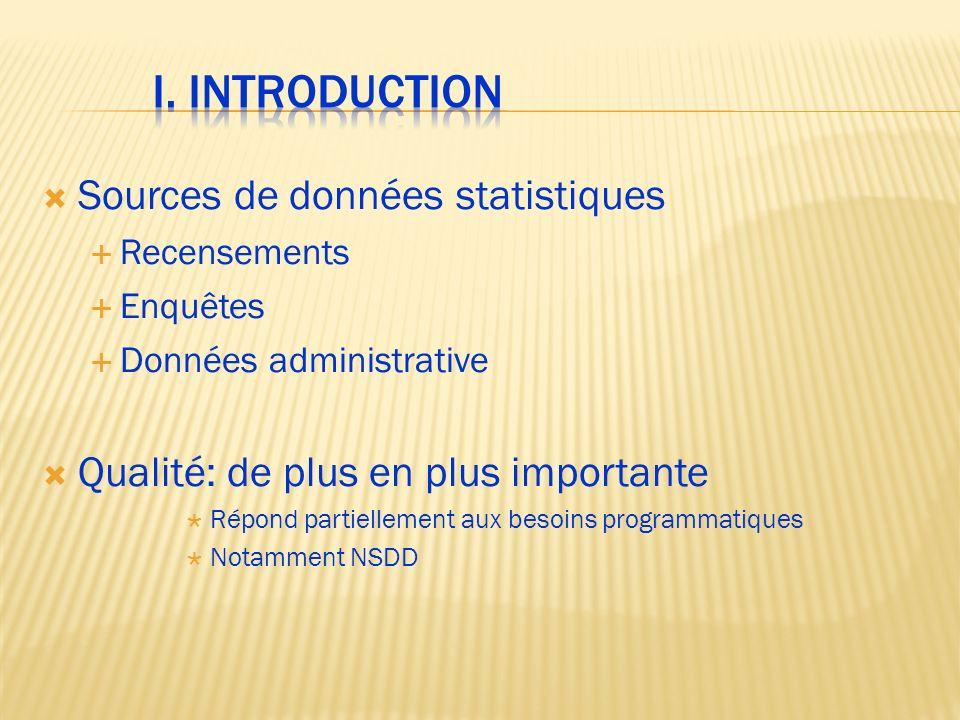 Sources de données statistiques Recensements Enquêtes Données administrative Qualité: de plus en plus importante Répond partiellement aux besoins prog