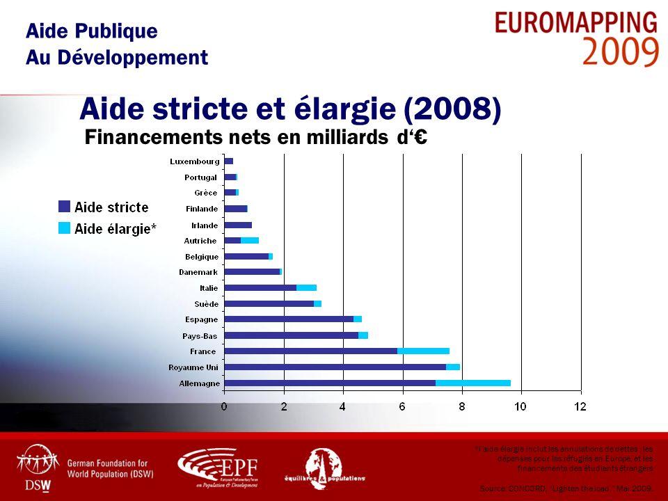 Aide stricte et élargie (2008) *laide élargie inclut les annulations de dettes, les dépenses pour les réfugiés en Europe, et les financements des étud