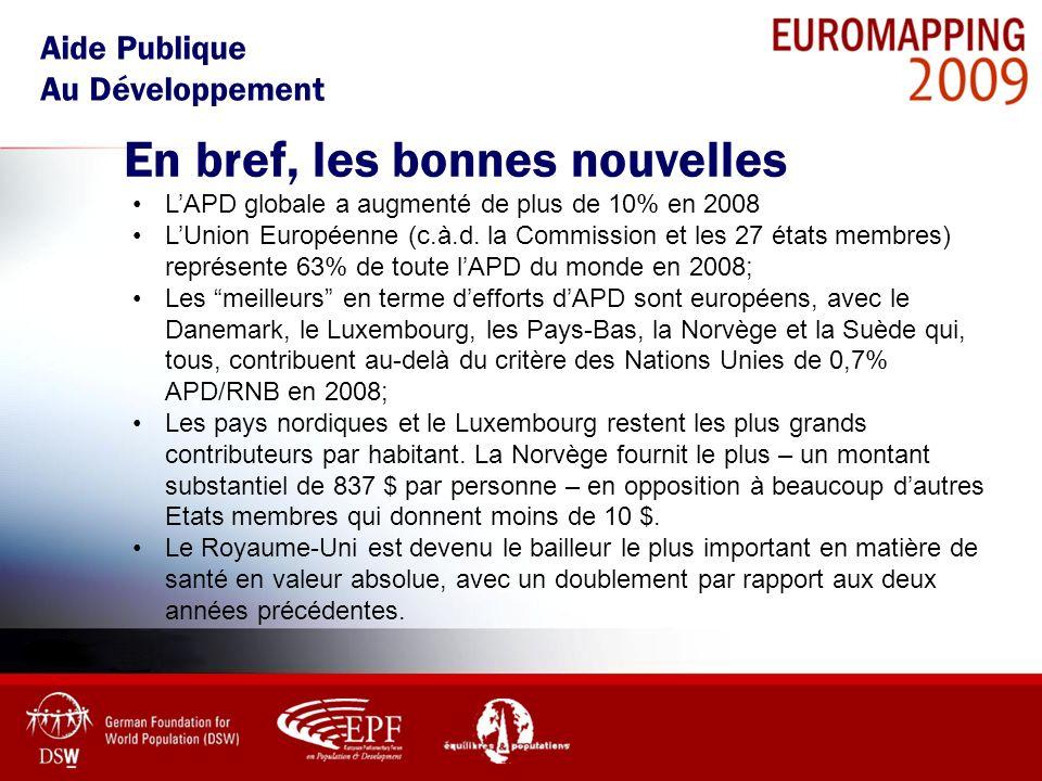 Aide Publique Au Développement LAPD globale a augmenté de plus de 10% en 2008 LUnion Européenne (c.à.d. la Commission et les 27 états membres) représe