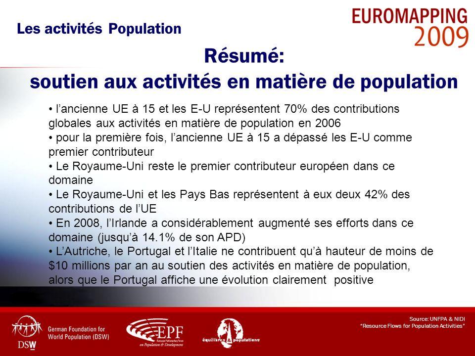 Source: UNFPA & NIDI Resource Flows for Population Activities lancienne UE à 15 et les E-U représentent 70% des contributions globales aux activités e