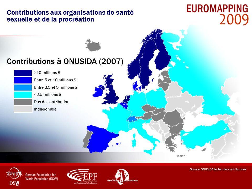 Source: ONUSIDA tables des contributions >10 millions $ Entre 5 et 10 millions $ Entre 2,5 et 5 millions $ <2,5 millions $ Pas de contribution Indispo