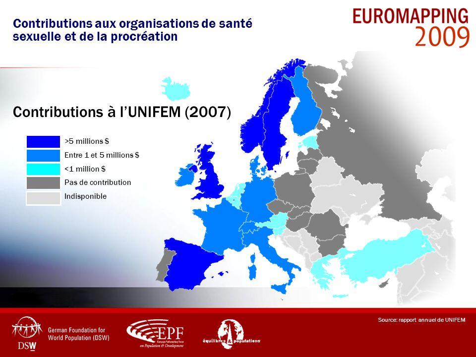 Source: rapport annuel de UNIFEM >5 millions $ Entre 1 et 5 millions $ <1 million $ Pas de contribution Indisponible Contributions à lUNIFEM (2007) Co