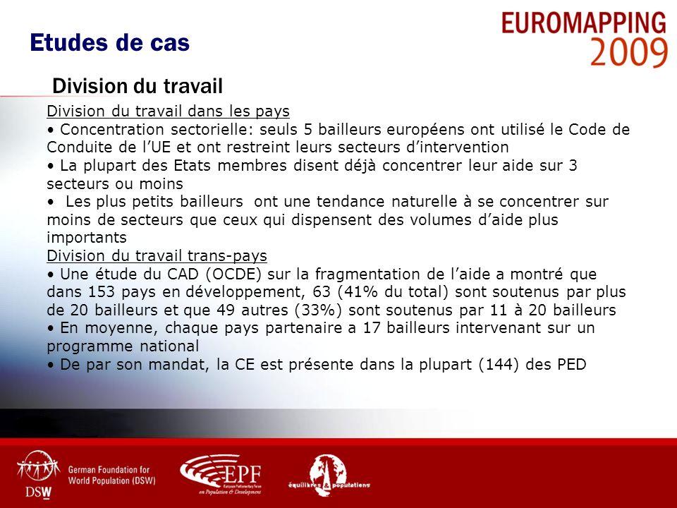 Division du travail Division du travail dans les pays Concentration sectorielle: seuls 5 bailleurs européens ont utilisé le Code de Conduite de lUE et