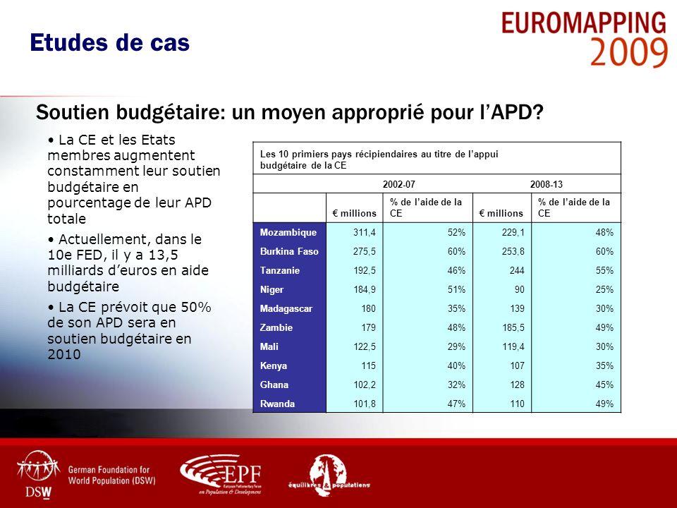 Soutien budgétaire: un moyen approprié pour lAPD? La CE et les Etats membres augmentent constamment leur soutien budgétaire en pourcentage de leur APD