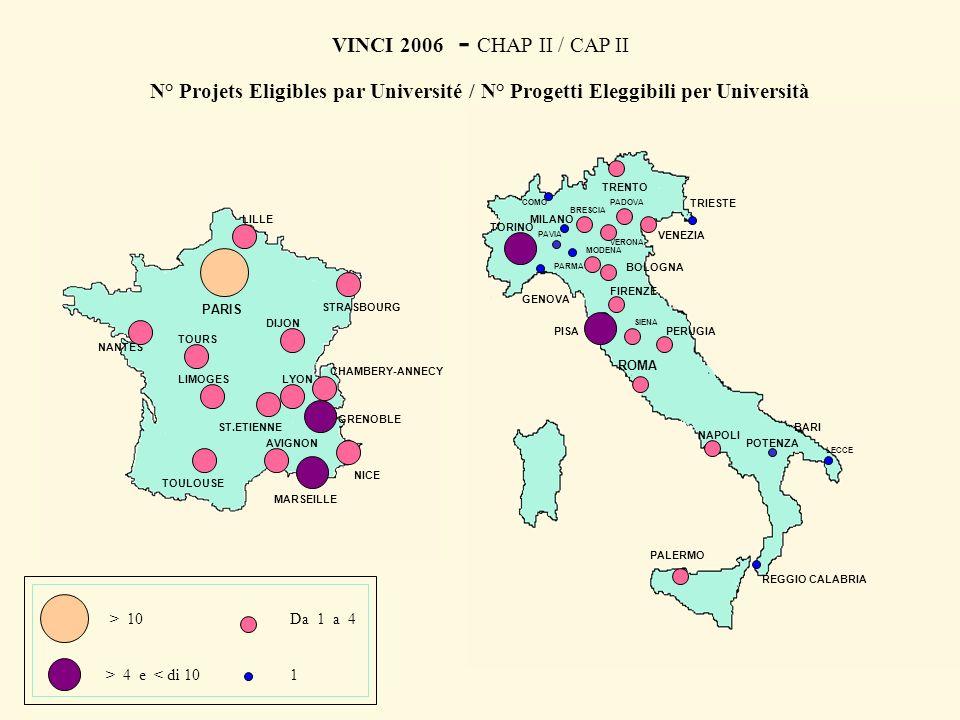 PARIS STRASBOURG NANTES ST.ETIENNE GRENOBLE LYON MARSEILLE NICE TOULOUSE DIJON TOURS LILLE AVIGNON CHAMBERY-ANNECY LIMOGES 1 VINCI 2006 - CHAP II / CA