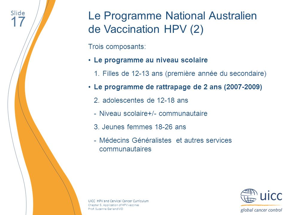 UICC HPV and Cervical Cancer Curriculum Chapter 5. Application of HPV vaccines Prof. Suzanne Garland MD Slide 17 Le Programme National Australien de V