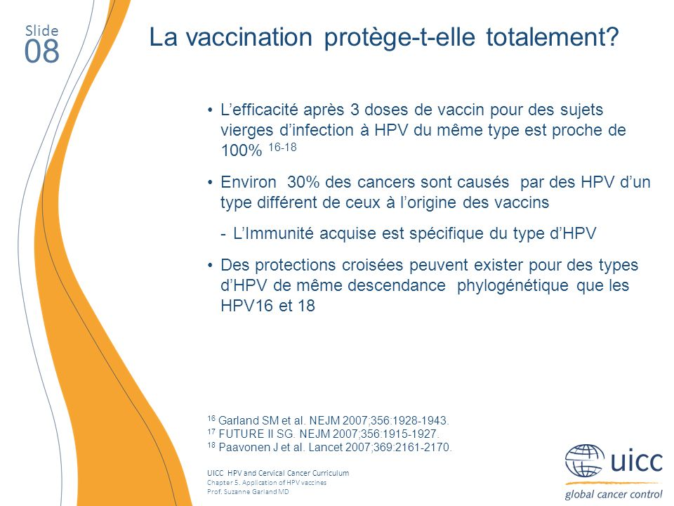 UICC HPV and Cervical Cancer Curriculum Chapter 5. Application of HPV vaccines Prof. Suzanne Garland MD Slide 08 La vaccination protège-t-elle totalem