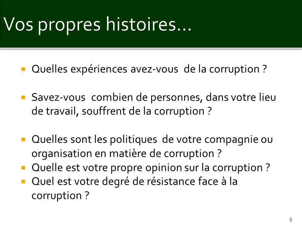 Quelles expériences avez-vous de la corruption ? Savez-vous combien de personnes, dans votre lieu de travail, souffrent de la corruption ? Quelles son
