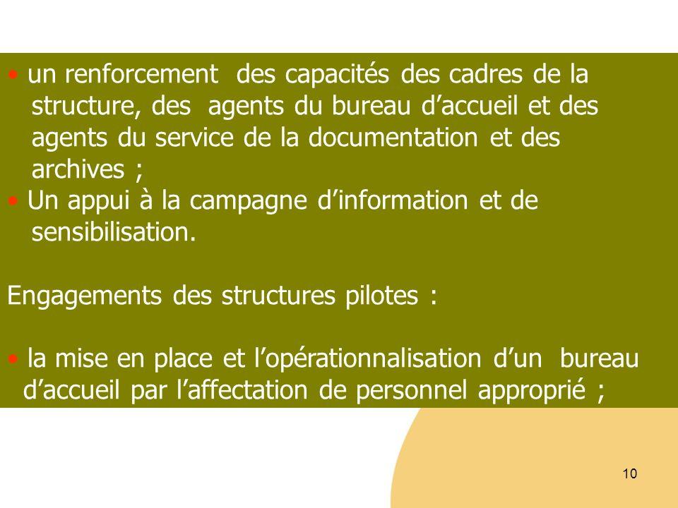 10 un renforcement des capacités des cadres de la structure, des agents du bureau daccueil et des agents du service de la documentation et des archive