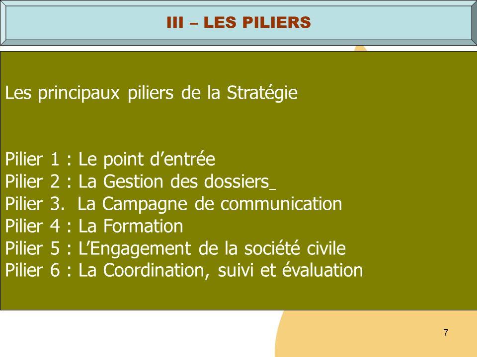 7 Les principaux piliers de la Stratégie Pilier 1 : Le point dentrée Pilier 2 : La Gestion des dossiers Pilier 3. La Campagne de communication Pilier
