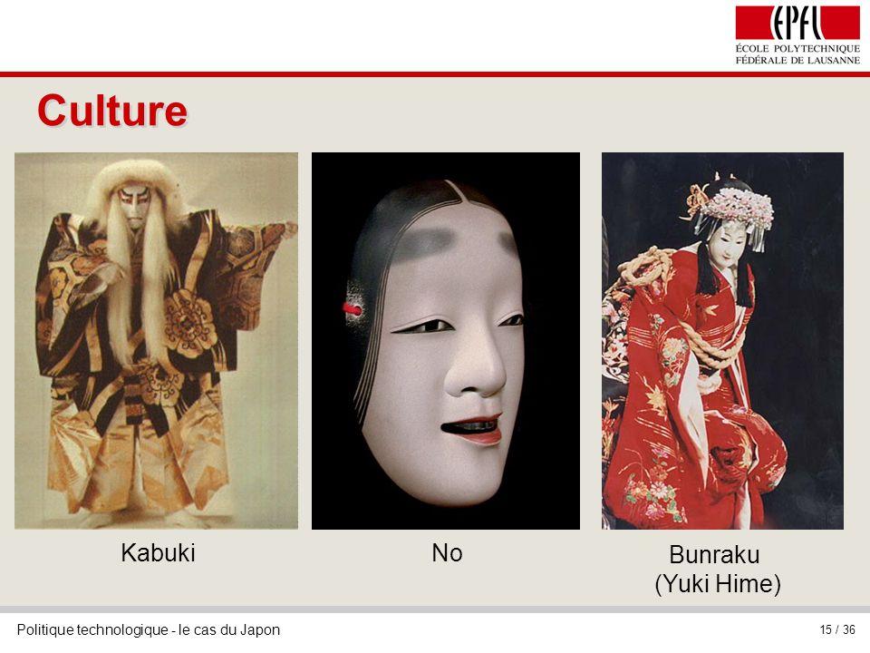 Politique technologique - le cas du Japon 15 / 36 Kabuki Culture No Bunraku (Yuki Hime)