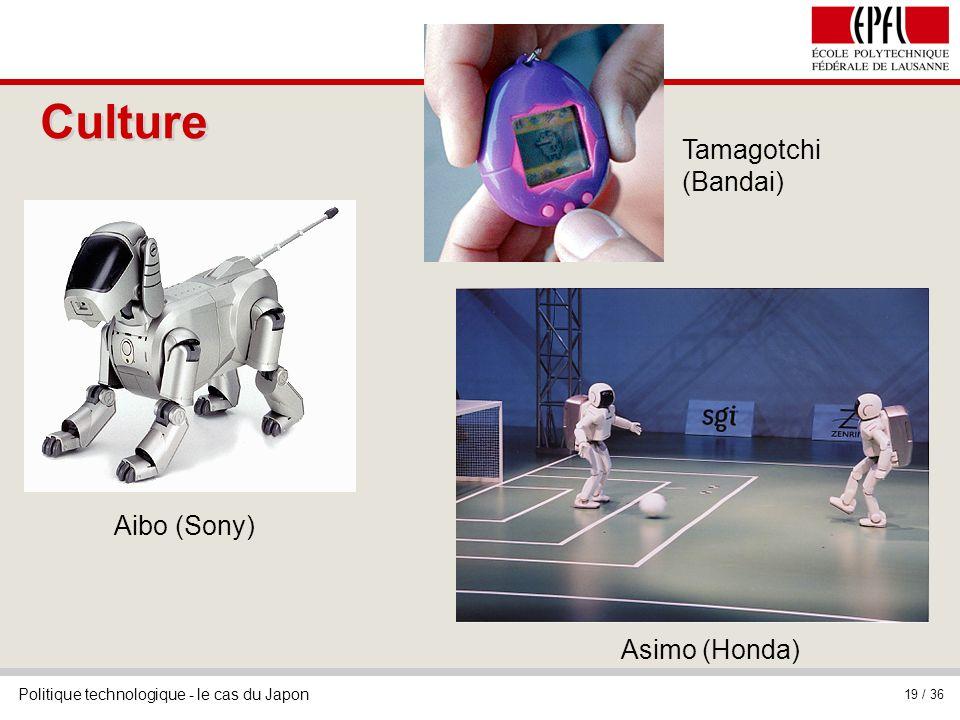 Politique technologique - le cas du Japon 19 / 36 Culture Aibo (Sony) Tamagotchi (Bandai) Asimo (Honda)