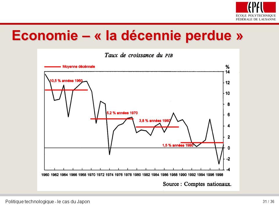 Politique technologique - le cas du Japon 31 / 36 Economie – « la décennie perdue »