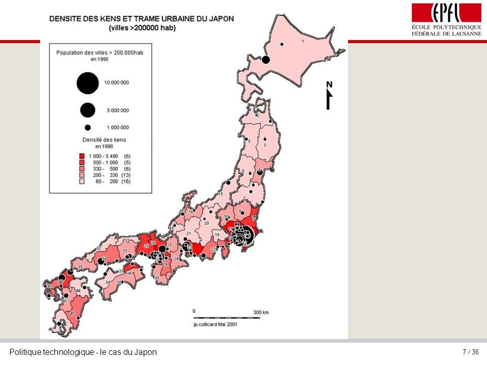 Politique technologique - le cas du Japon 8 / 36 Superficie : 378 milliers de km 2 (2003)* Population : 127 millions (2003)* Espérance de vie à la naissance :hommes78 ans (2002)* femmes85 ans (2002) * INB (PNB) : 4266 milliards de $ (2002)** INB (PNB) / hab.