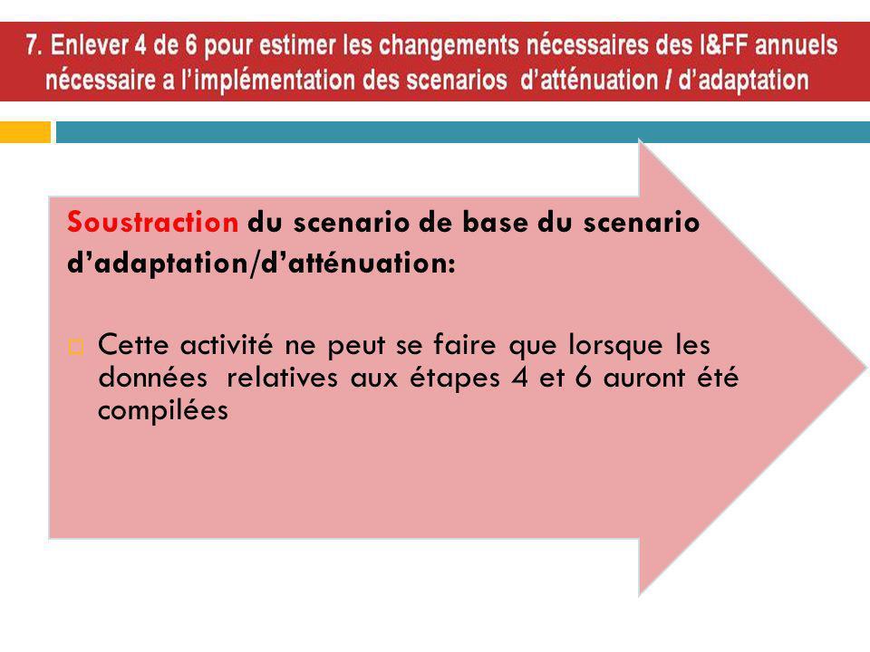 Soustraction du scenario de base du scenario dadaptation/datténuation: Cette activité ne peut se faire que lorsque les données relatives aux étapes 4