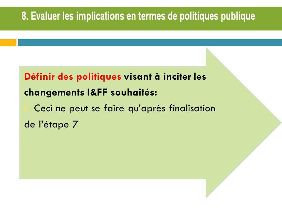 Définir des politiques visant à inciter les changements I&FF souhaités: Ceci ne peut se faire quaprès finalisation de létape 7