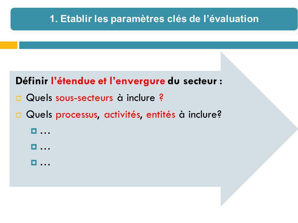 Définir létendue et lenvergure du secteur : Quels sous-secteurs à inclure ? Quels processus, activités, entités à inclure? … 1. Etablir les paramètres