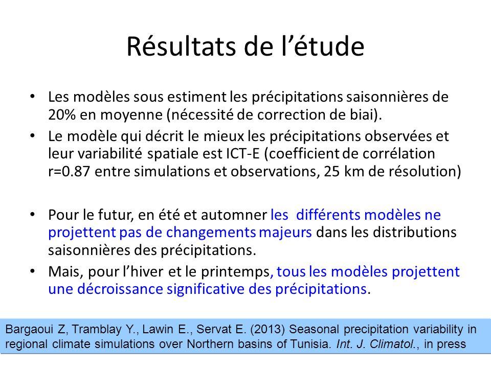 14 Résultats de létude Les modèles sous estiment les précipitations saisonnières de 20% en moyenne (nécessité de correction de biai). Le modèle qui dé
