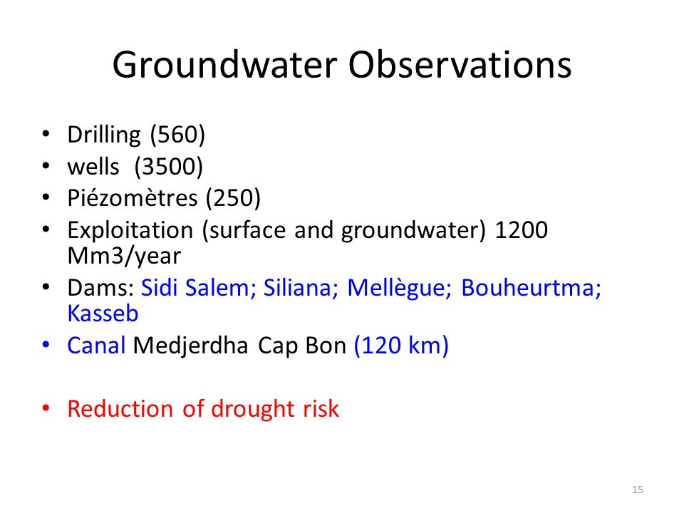 15 Groundwater Observations Drilling (560) wells (3500) Piézomètres (250) Exploitation (surface and groundwater) 1200 Mm3/year Dams: Sidi Salem; Silia