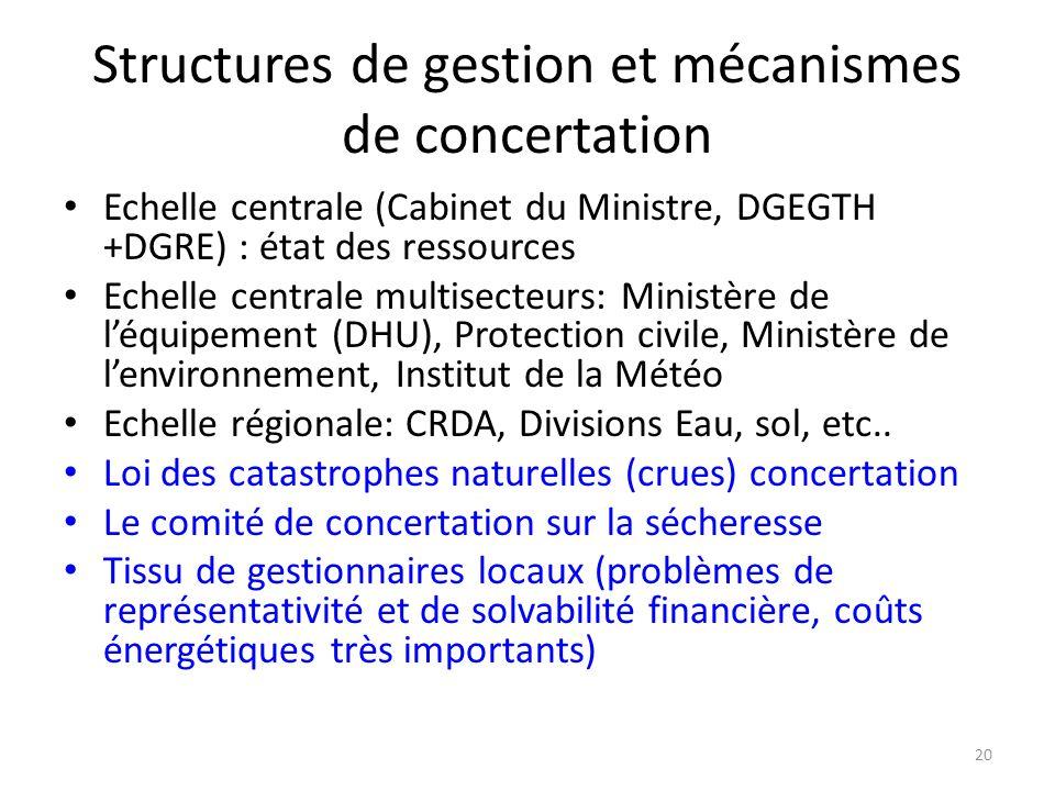 20 Structures de gestion et mécanismes de concertation Echelle centrale (Cabinet du Ministre, DGEGTH +DGRE) : état des ressources Echelle centrale mul