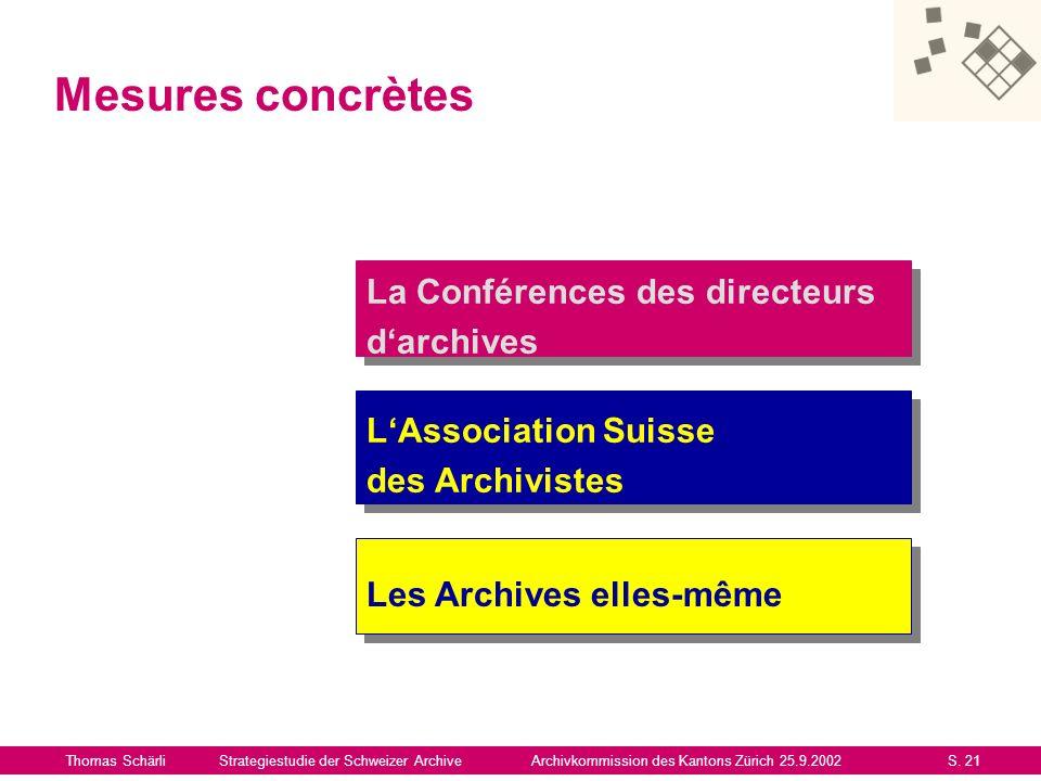 Idées de la Conférence des directeurs Thomas SchärliStrategiestudie der Schweizer ArchiveArchivkommission des Kantons Zürich 25.9.2002S.