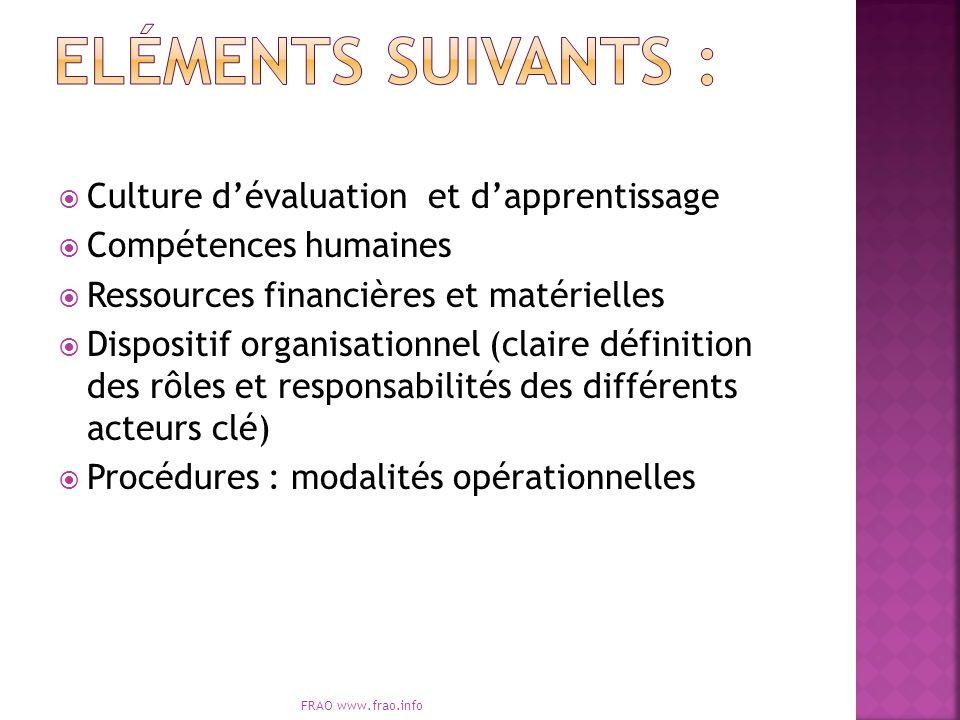 Culture dévaluation et dapprentissage Compétences humaines Ressources financières et matérielles Dispositif organisationnel (claire définition des rôl