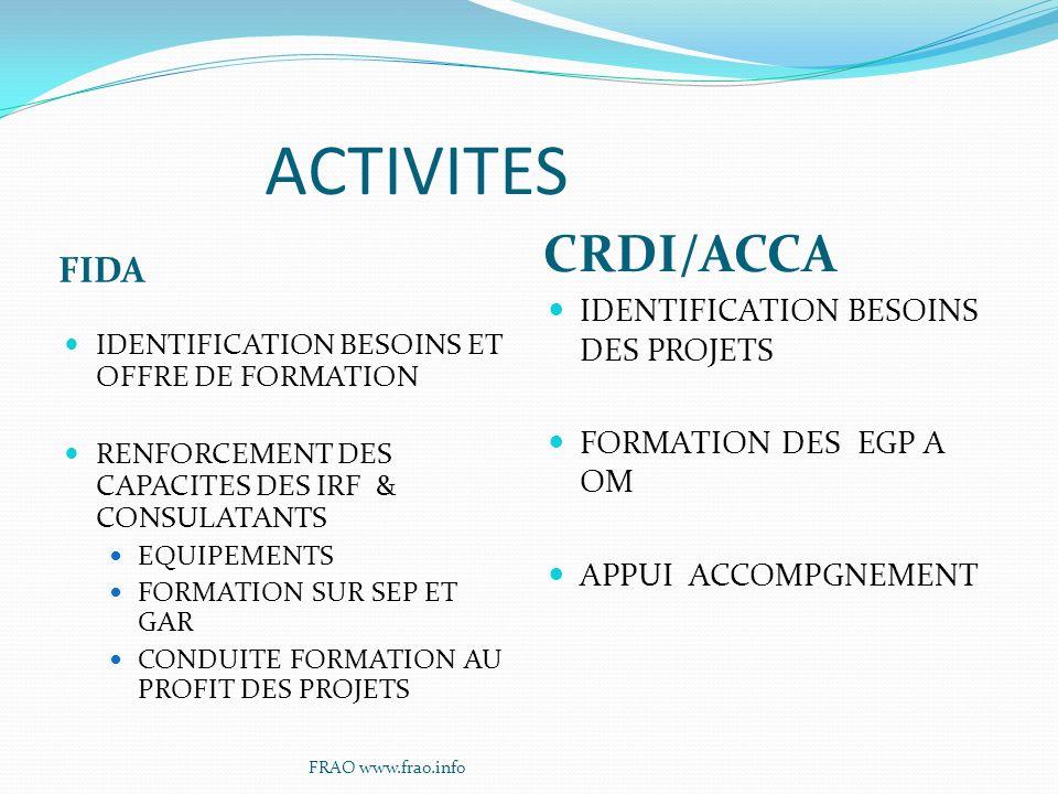 ACTIVITES FIDA CRDI/ACCA IDENTIFICATION BESOINS ET OFFRE DE FORMATION RENFORCEMENT DES CAPACITES DES IRF & CONSULATANTS EQUIPEMENTS FORMATION SUR SEP ET GAR CONDUITE FORMATION AU PROFIT DES PROJETS IDENTIFICATION BESOINS DES PROJETS FORMATION DES EGP A OM APPUI ACCOMPGNEMENT FRAO www.frao.info