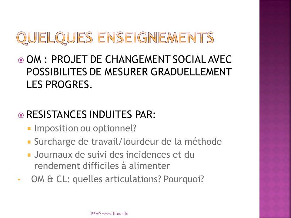 OM : PROJET DE CHANGEMENT SOCIAL AVEC POSSIBILITES DE MESURER GRADUELLEMENT LES PROGRES. RESISTANCES INDUITES PAR: Imposition ou optionnel? Surcharge