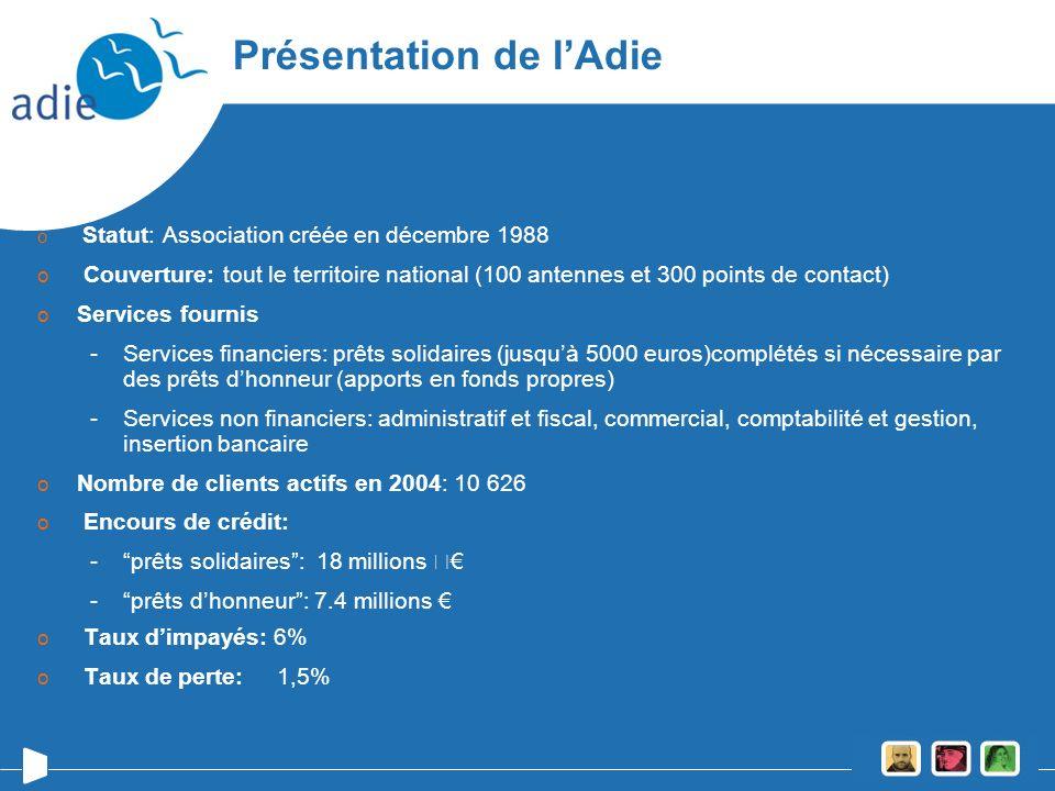 Présentation de lAdie o Statut: Association créée en décembre 1988 o Couverture: tout le territoire national (100 antennes et 300 points de contact) o