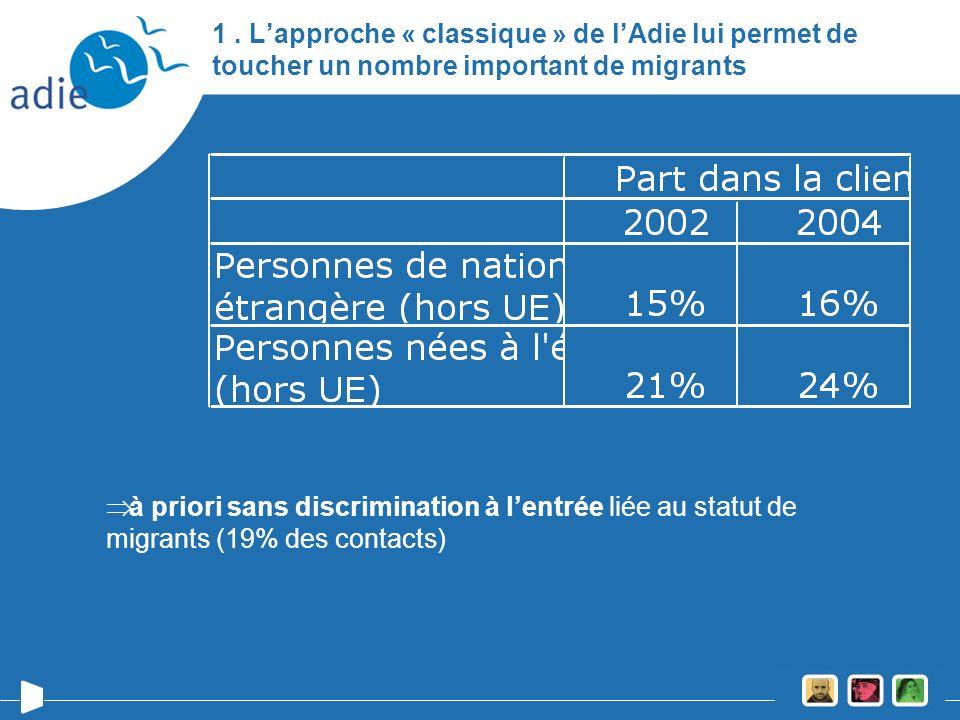 1. Lapproche « classique » de lAdie lui permet de toucher un nombre important de migrants à priori sans discrimination à lentrée liée au statut de mig