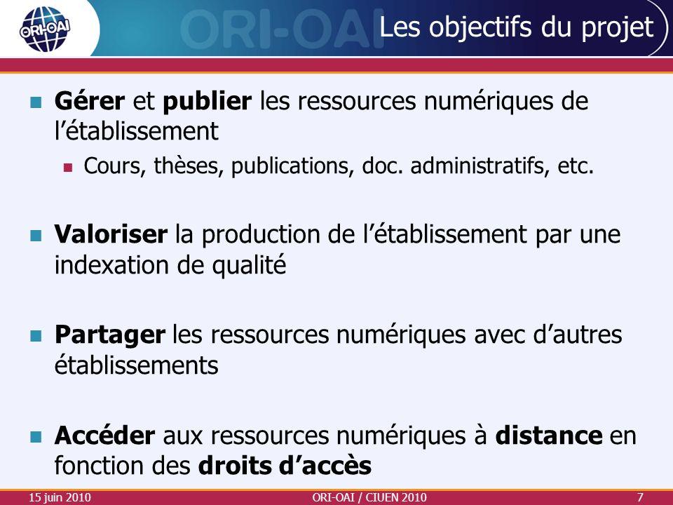 Les objectifs du projet Gérer et publier les ressources numériques de létablissement Cours, thèses, publications, doc. administratifs, etc. Valoriser