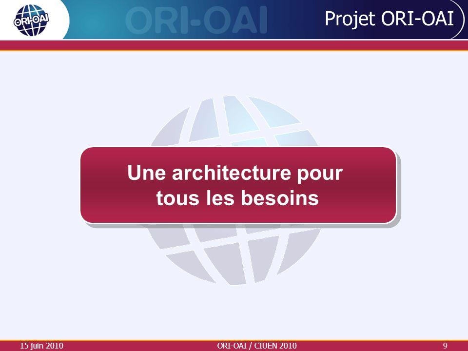Projet ORI-OAI 15 juin 2010ORI-OAI / CIUEN 20109 9 Une architecture pour tous les besoins Une architecture pour tous les besoins