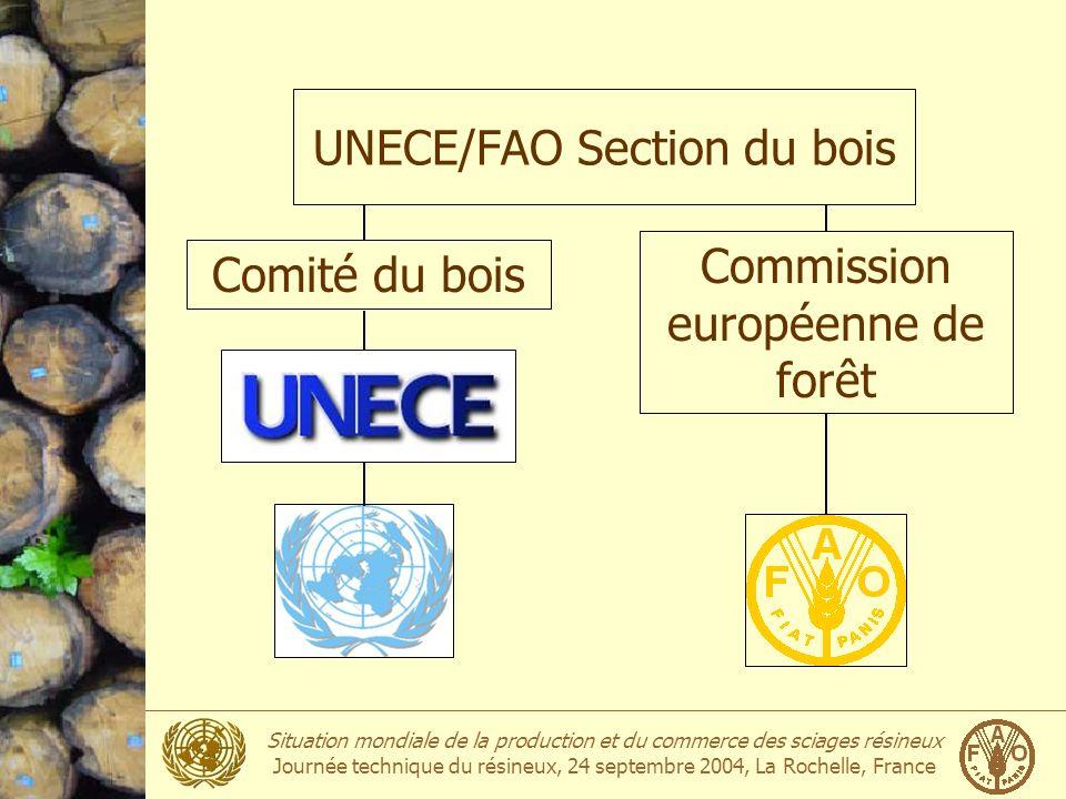 Situation mondiale de la production et du commerce des sciages résineux Journée technique du résineux, 24 septembre 2004, La Rochelle, France UE15 à lUE25 - effets sur les ressources forestières